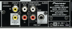 The 'AUX IN' may be called something different, for example on this current model Pioneer reciever it's called the 'ANALOG AUX'.